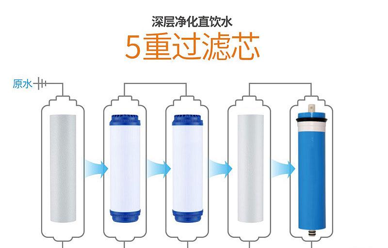 盛唐伟业纯水机,一体纯水机